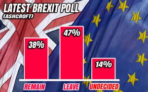 a brexit poll